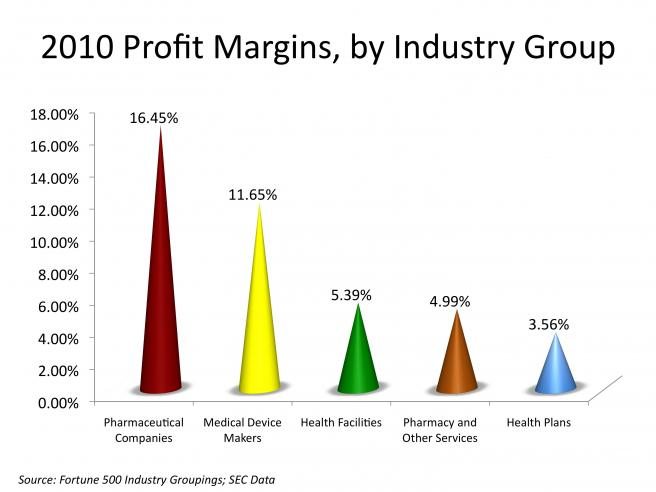 HC-Sector-Profits.jpg