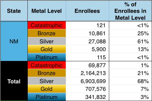 Metal Tier %s 2.png